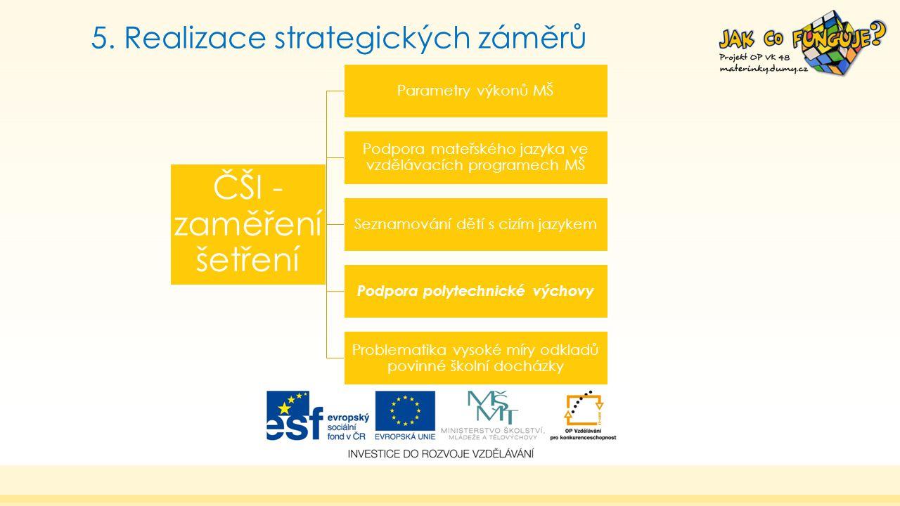 5. Realizace strategických záměrů ČŠI - zaměření šetření Parametry výkonů MŠ Podpora mateřského jazyka ve vzdělávacích programech MŠ Seznamování dětí