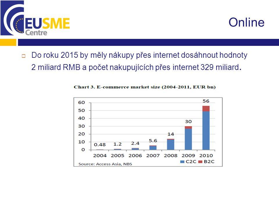 Online  Do roku 2015 by měly nákupy přes internet dosáhnout hodnoty 2 miliard RMB a počet nakupujících přes internet 329 miliard.