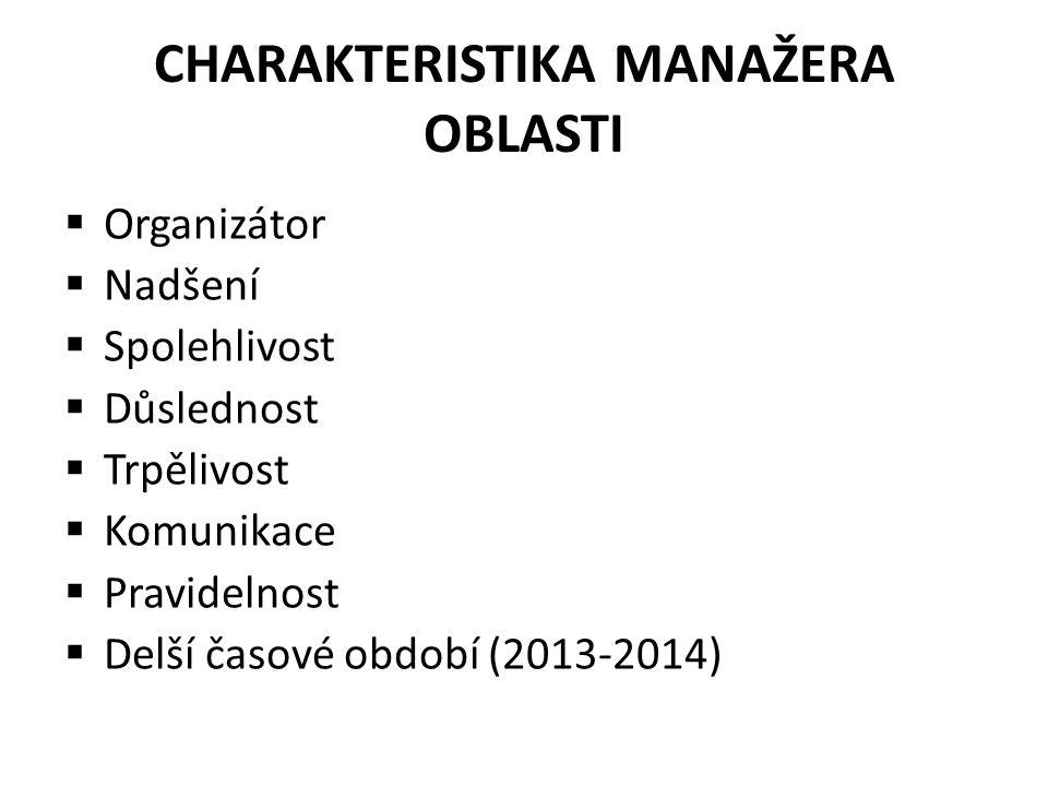 CHARAKTERISTIKA MANAŽERA OBLASTI  Organizátor  Nadšení  Spolehlivost  Důslednost  Trpělivost  Komunikace  Pravidelnost  Delší časové období (2013-2014)