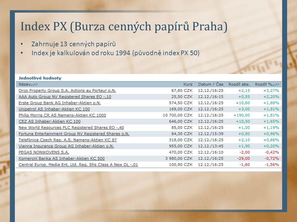 Index PX (Burza cenných papírů Praha) Zahrnuje 13 cenných papírů Index je kalkulován od roku 1994 (původně index PX 50)