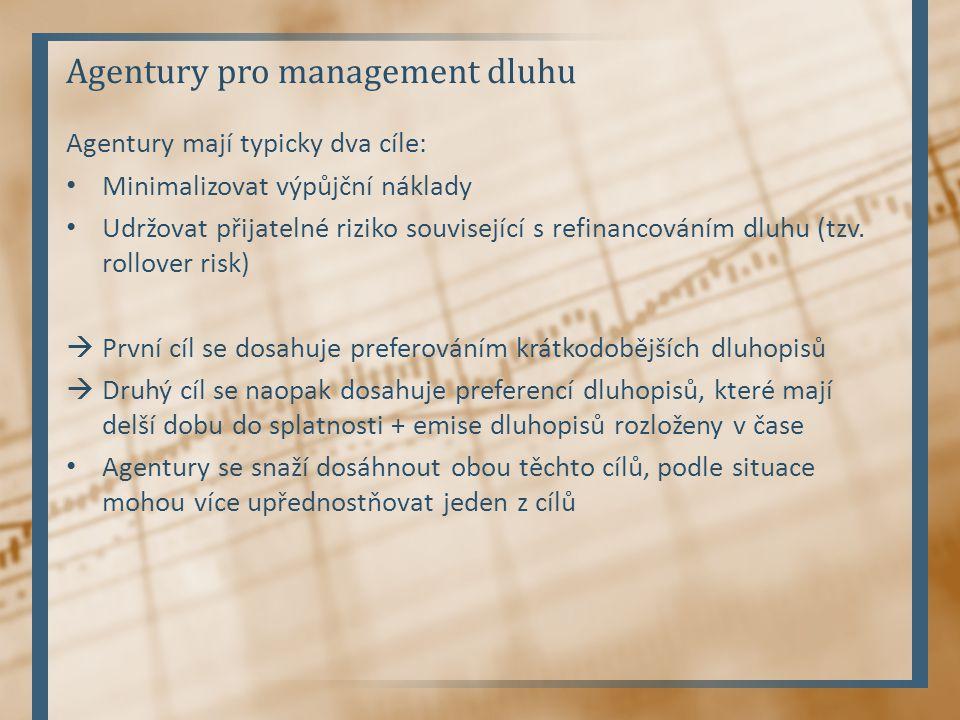 Agentury pro management dluhu Agentury mají typicky dva cíle: Minimalizovat výpůjční náklady Udržovat přijatelné riziko související s refinancováním d