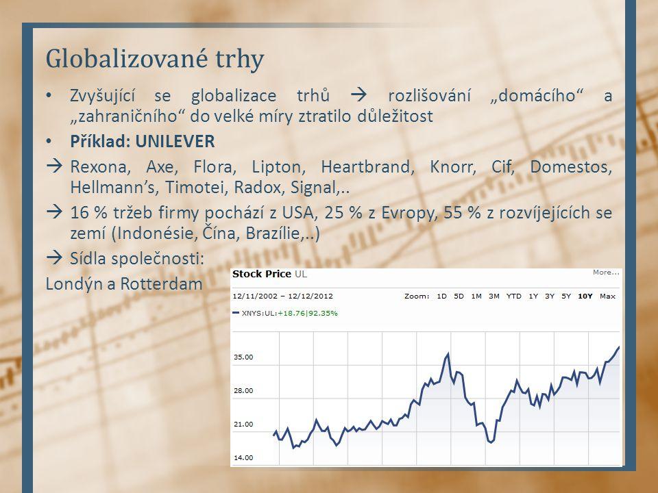 """Globalizované trhy Zvyšující se globalizace trhů  rozlišování """"domácího"""" a """"zahraničního"""" do velké míry ztratilo důležitost Příklad: UNILEVER  Rexon"""
