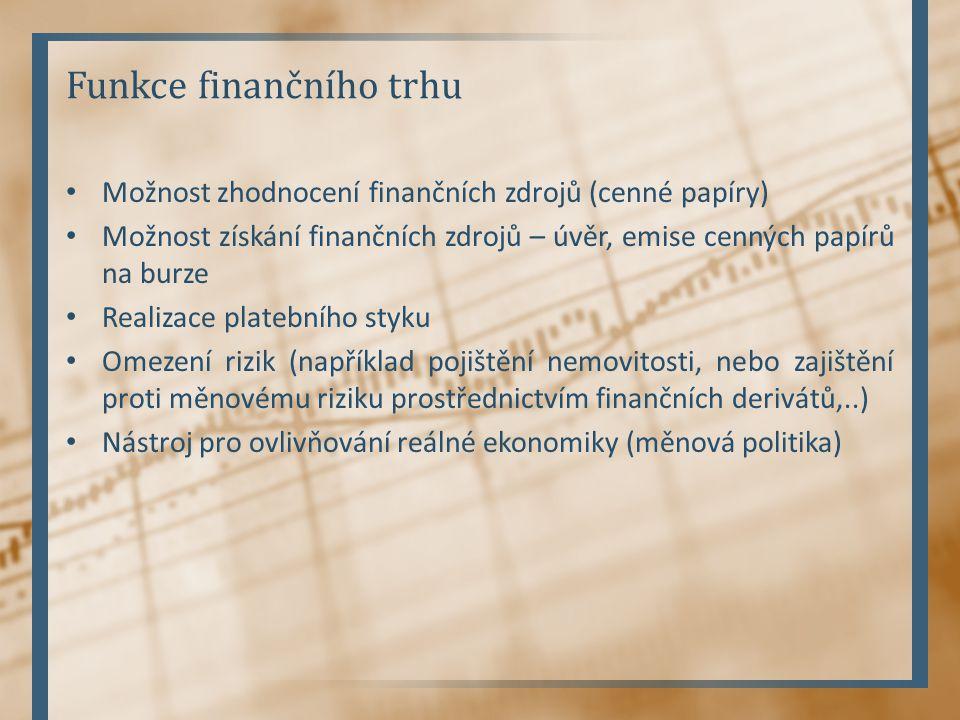 Funkce finančního trhu Možnost zhodnocení finančních zdrojů (cenné papíry) Možnost získání finančních zdrojů – úvěr, emise cenných papírů na burze Realizace platebního styku Omezení rizik (například pojištění nemovitosti, nebo zajištění proti měnovému riziku prostřednictvím finančních derivátů,..) Nástroj pro ovlivňování reálné ekonomiky (měnová politika)