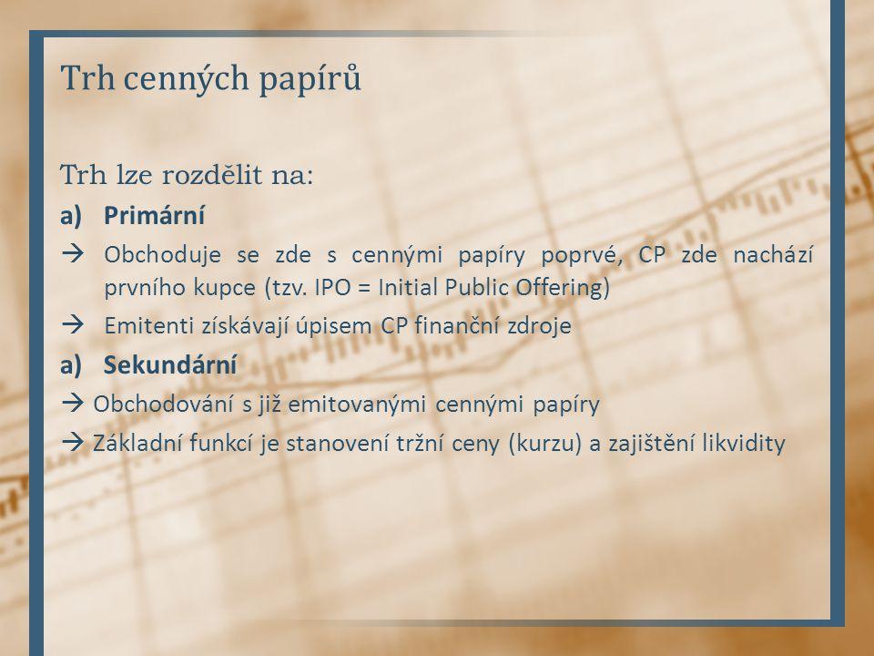 Výnosy desetiletých českých vládních dluhopisů (5y)