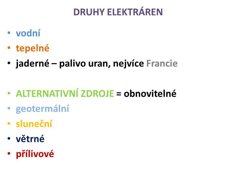 DRUHY ELEKTRÁREN vodní tepelné jaderné – palivo uran, nejvíce Francie ALTERNATIVNÍ ZDROJE = obnovitelné geotermální sluneční větrné přílivové