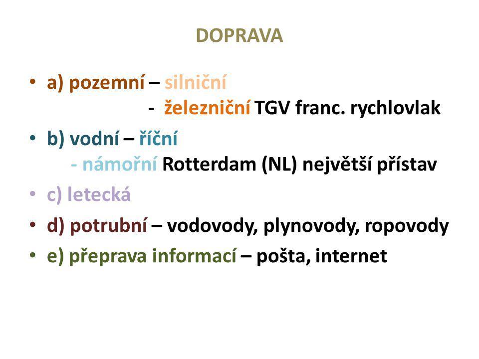 DOPRAVA a) pozemní – silniční - železniční TGV franc.