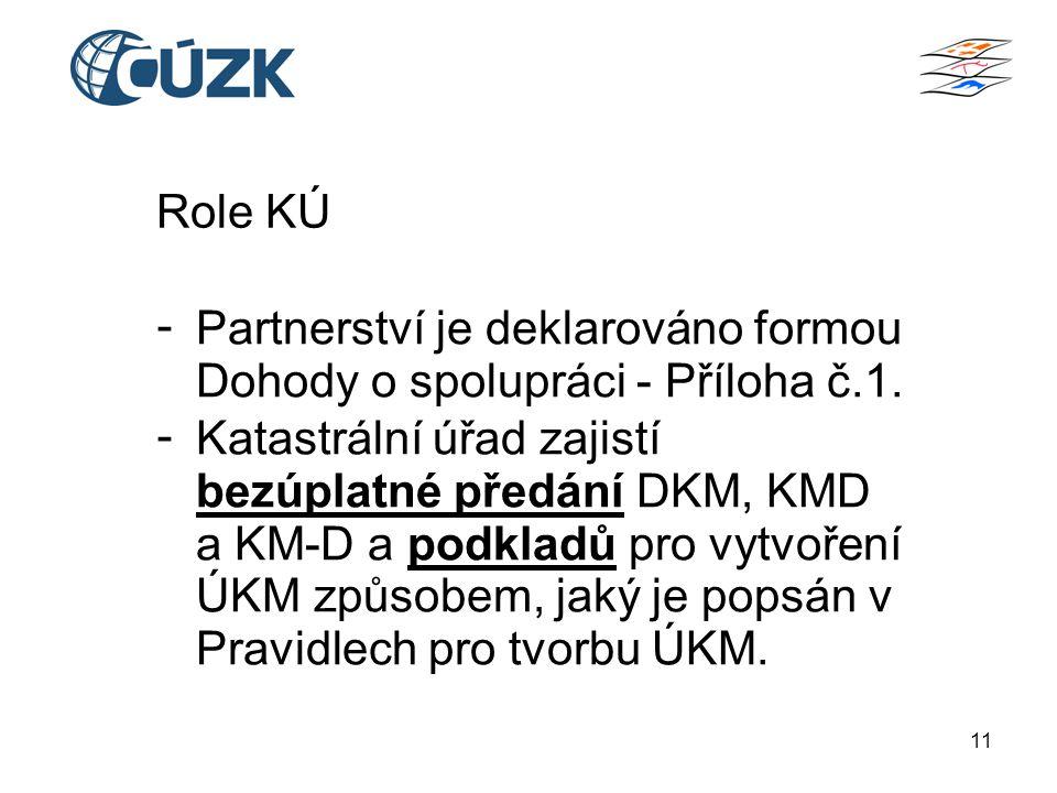 11 Role KÚ - Partnerství je deklarováno formou Dohody o spolupráci - Příloha č.1.