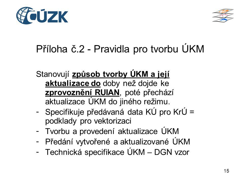 15 Příloha č.2 - Pravidla pro tvorbu ÚKM Stanovují způsob tvorby ÚKM a její aktualizace do doby než dojde ke zprovoznění RUIAN, poté přechází aktualizace ÚKM do jiného režimu.