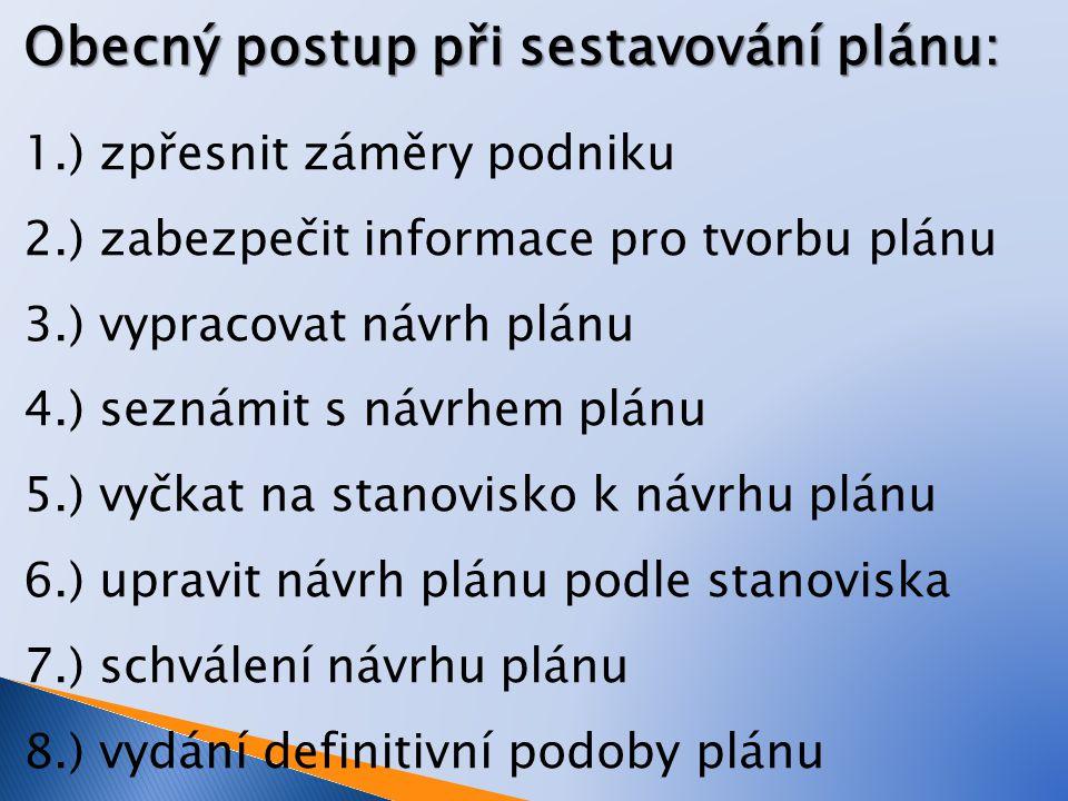 Obecný postup při sestavování plánu: 1.) zpřesnit záměry podniku 2.) zabezpečit informace pro tvorbu plánu 3.) vypracovat návrh plánu 4.) seznámit s návrhem plánu 5.) vyčkat na stanovisko k návrhu plánu 6.) upravit návrh plánu podle stanoviska 7.) schválení návrhu plánu 8.) vydání definitivní podoby plánu