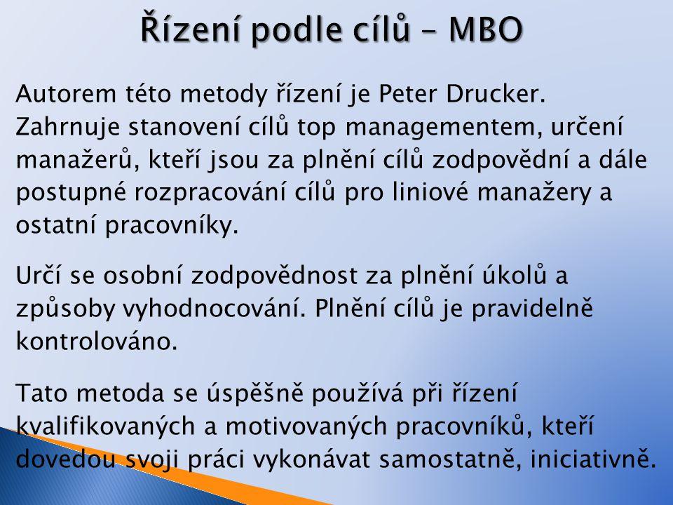 Autorem této metody řízení je Peter Drucker.