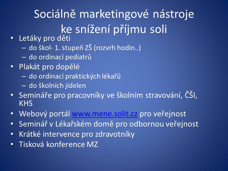 Sociálně marketingové nástroje ke snížení příjmu soli Letáky pro děti – do škol- 1.