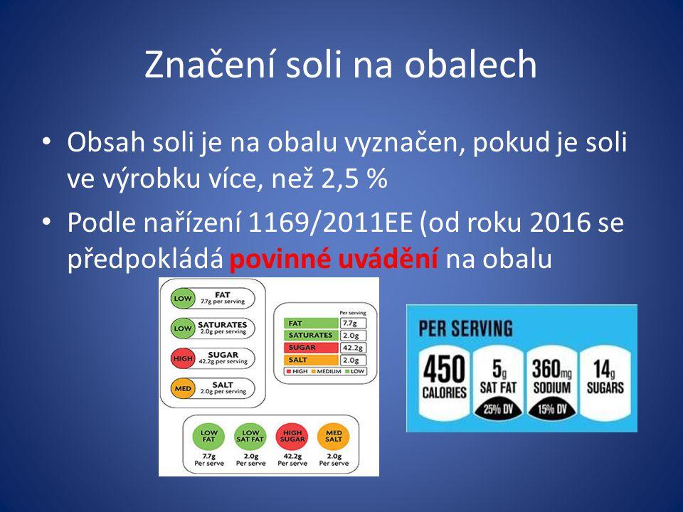 Značení soli na obalech Obsah soli je na obalu vyznačen, pokud je soli ve výrobku více, než 2,5 % Podle nařízení 1169/2011EE (od roku 2016 se předpokládá povinné uvádění na obalu