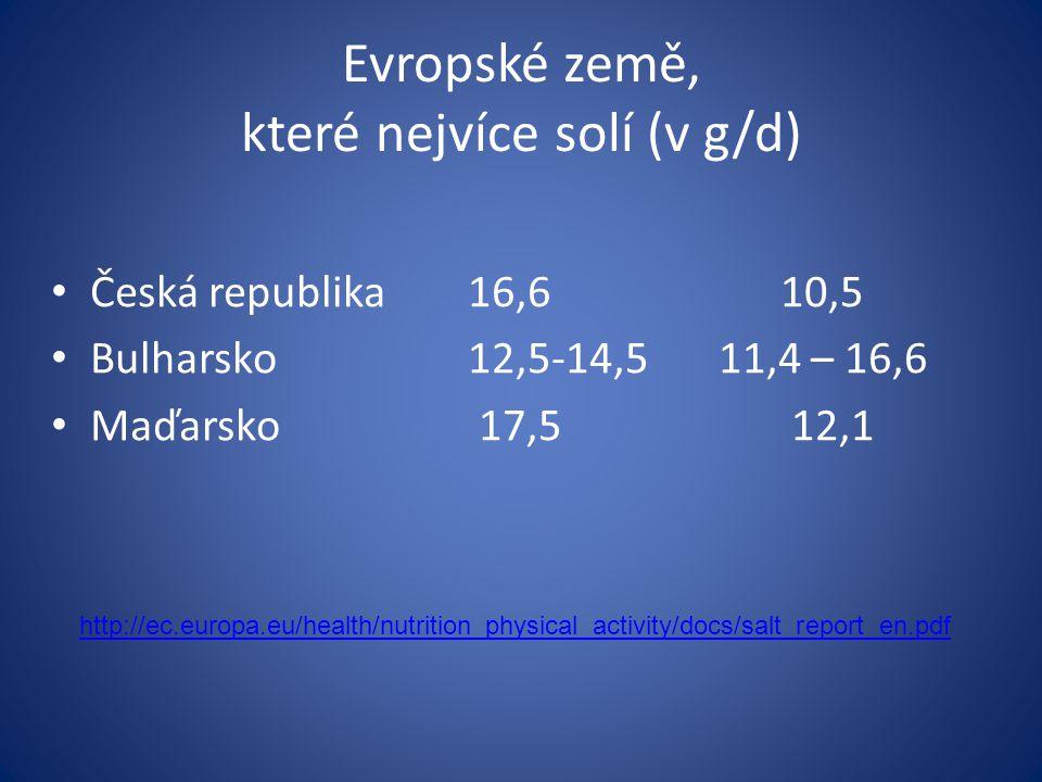 Výrobek 100 gramů Product 100 gram Sodík (Na) Přepočet na kuchyňskou sůl (NaCl ) g, Rohlík0,2200,550 Krajíc chleba0,3700,925 Niva1,4003.500 Balkánský sýr1,3003.250 Tavené sýry0,9202.300 Párky2,4806,200 Trvanlivé salámy0,8002,000 Šunka0,7501,875 Arašídy pražené solené0,2000,500 Bohemia chips alpská sůl0,6001,500 Popcorn slaný1,0002,500 Olivy2,4006,000 Slané tyčinky3,2008,000 Burger0,8002,000