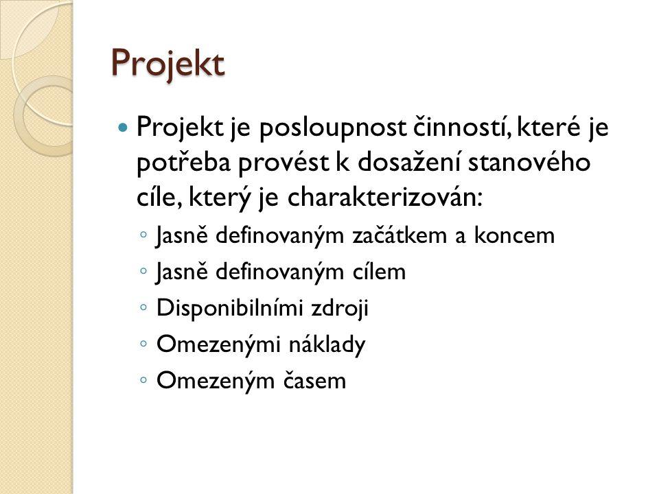 Projekt Projekt je posloupnost činností, které je potřeba provést k dosažení stanového cíle, který je charakterizován: ◦ Jasně definovaným začátkem a koncem ◦ Jasně definovaným cílem ◦ Disponibilními zdroji ◦ Omezenými náklady ◦ Omezeným časem