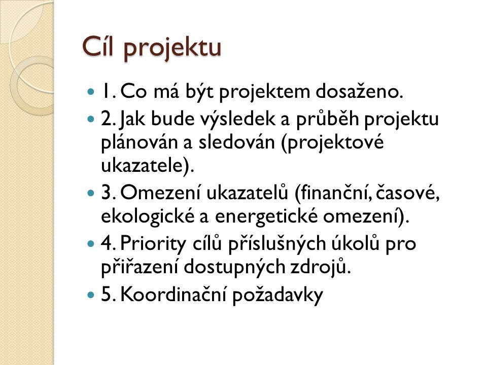 Cíl projektu 1. Co má být projektem dosaženo. 2.