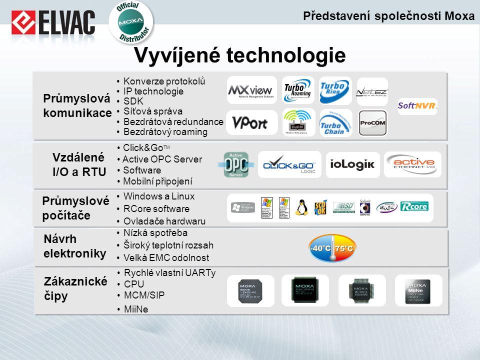 Vyvíjené technologie Konverze protokolů IP technologie SDK Síťová správa Bezdrátová redundance Bezdrátový roaming Průmyslová komunikace Windows a Linu
