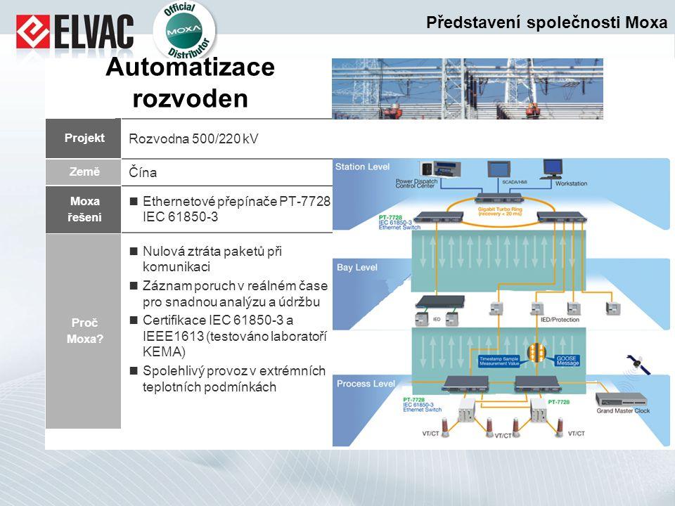 Projekt Země Moxa řešení Proč Moxa? Rozvodna 500/220 kV Čína Ethernetové přepínače PT-7728 IEC 61850-3 Nulová ztráta paketů při komunikaci Záznam poru