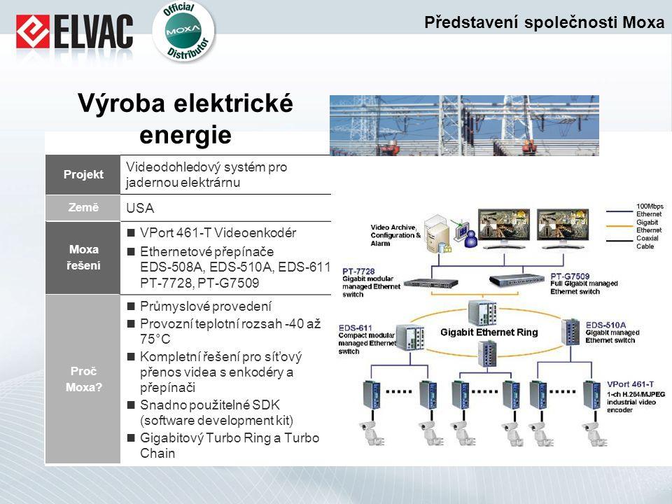 Videodohledový systém pro jadernou elektrárnu USA VPort 461-T Videoenkodér Ethernetové přepínače EDS-508A, EDS-510A, EDS-611, PT-7728, PT-G7509 Průmys