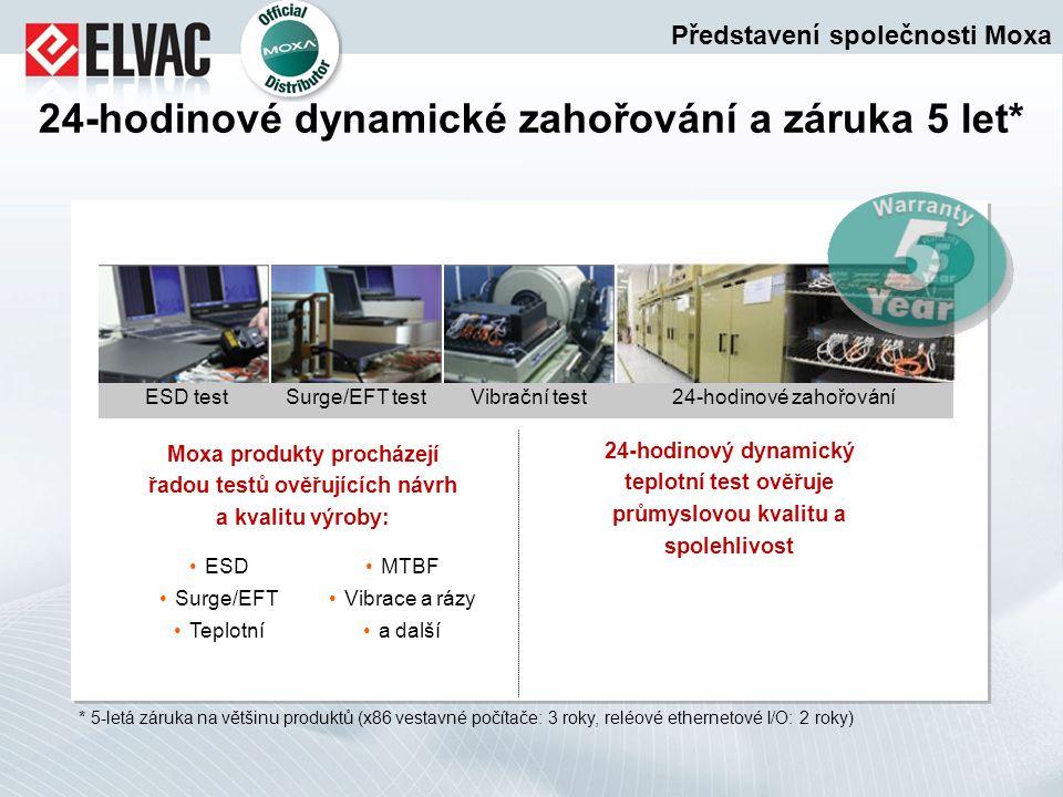 24-hodinové dynamické zahořování a záruka 5 let* ESD testSurge/EFT testVibrační test24-hodinové zahořování ESD Surge/EFT Teplotní Moxa produkty prochá