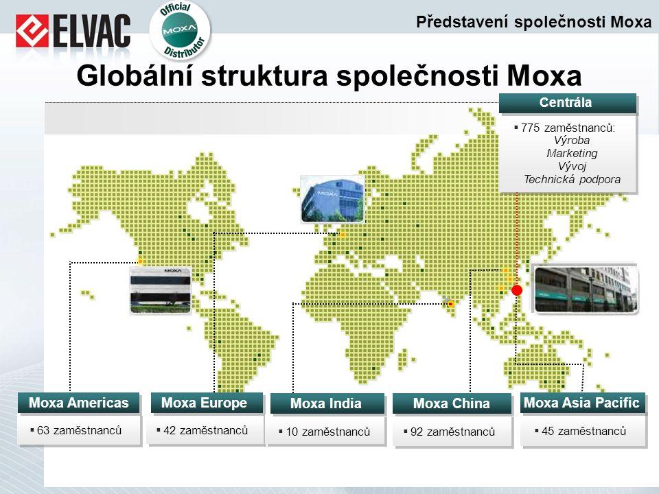 Globální struktura společnosti Moxa Centrála  92 zaměstnanců  63 zaměstnanců  45 zaměstnanců  42 zaměstnanců Moxa Asia Pacific Moxa China Moxa Ame