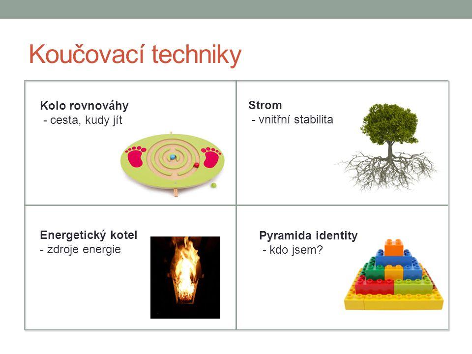 Koučovací techniky Kolo rovnováhy - cesta, kudy jít Strom - vnitřní stabilita Energetický kotel - zdroje energie Pyramida identity - kdo jsem?