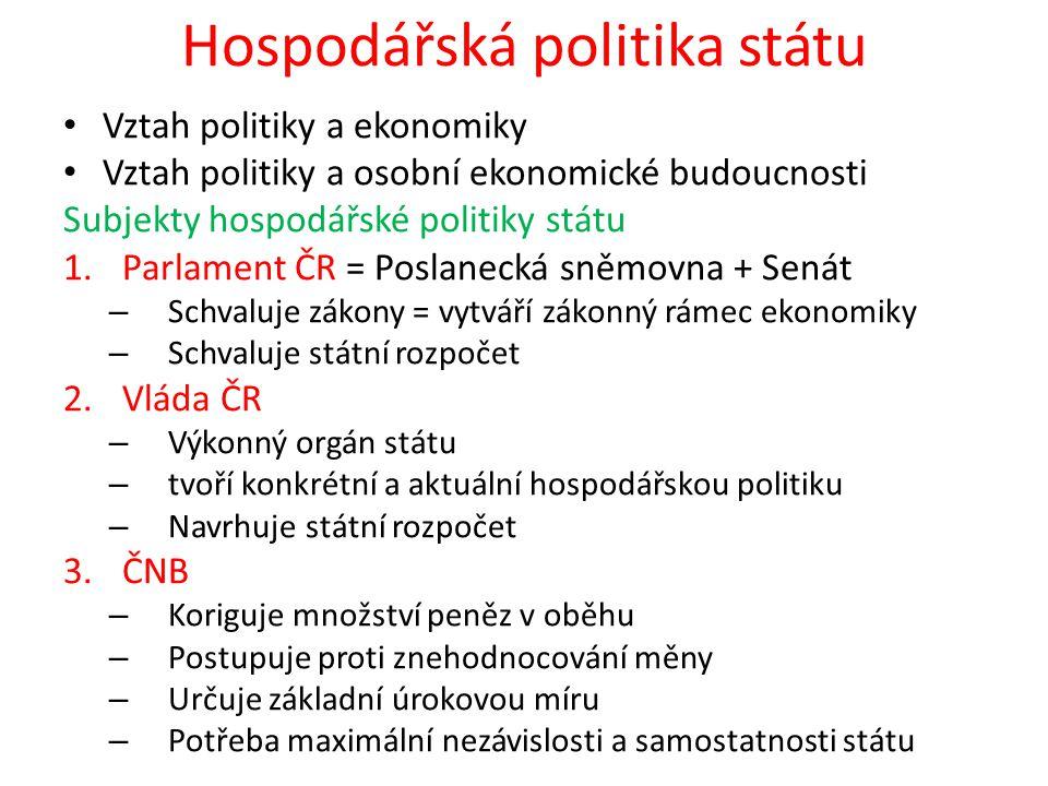 Hospodářská politika státu Vztah politiky a ekonomiky Vztah politiky a osobní ekonomické budoucnosti Subjekty hospodářské politiky státu 1.Parlament Č