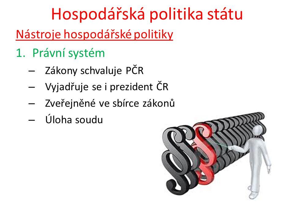 Hospodářská politika státu Nástroje hospodářské politiky 1.Právní systém – Zákony schvaluje PČR – Vyjadřuje se i prezident ČR – Zveřejněné ve sbírce z