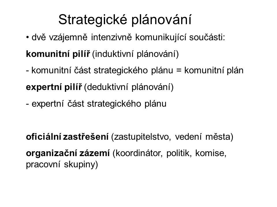 dvě vzájemně intenzivně komunikující součásti: komunitní pilíř (induktivní plánování) - komunitní část strategického plánu = komunitní plán expertní p