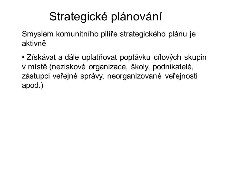 Strategické plánování Smyslem komunitního pilíře strategického plánu je aktivně Získávat a dále uplatňovat poptávku cílových skupin v místě (neziskové