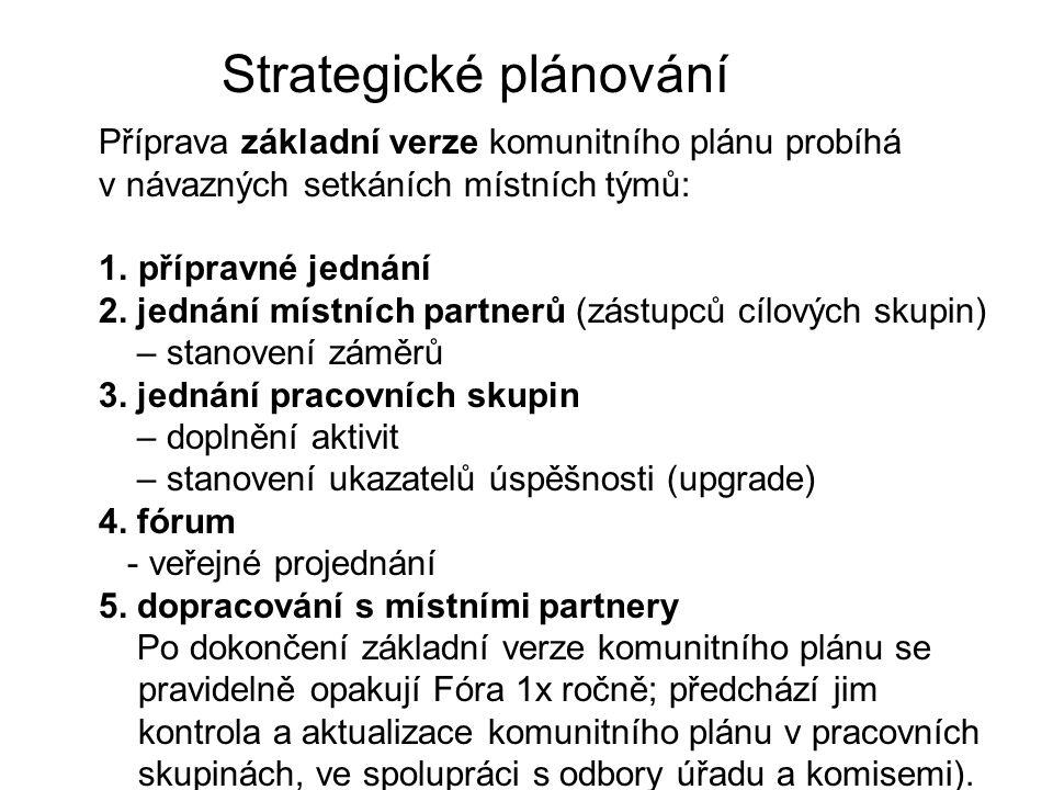 Strategické plánování Příprava základní verze komunitního plánu probíhá v návazných setkáních místních týmů: 1.přípravné jednání 2. jednání místních p