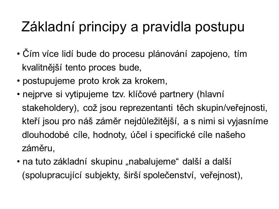 Základní principy a pravidla postupu Čím více lidí bude do procesu plánování zapojeno, tím kvalitnější tento proces bude, postupujeme proto krok za kr