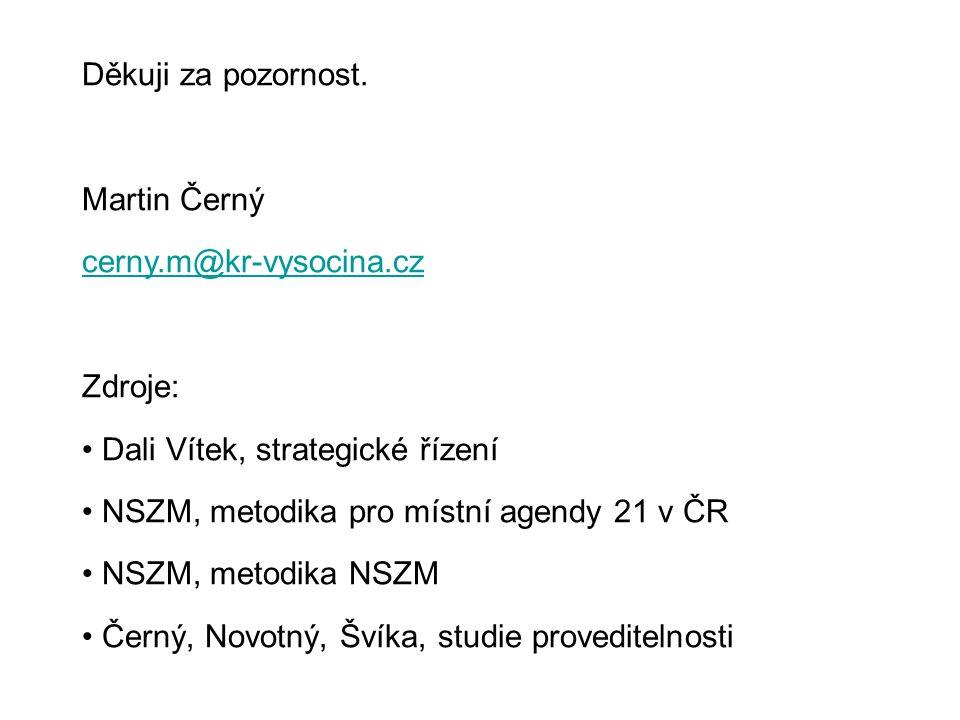 Děkuji za pozornost. Martin Černý cerny.m@kr-vysocina.cz Zdroje: Dali Vítek, strategické řízení NSZM, metodika pro místní agendy 21 v ČR NSZM, metodik