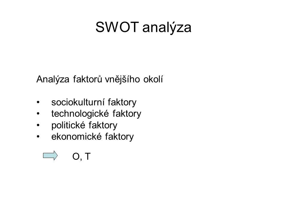SWOT analýza Analýza faktorů vnějšího okolí sociokulturní faktory technologické faktory politické faktory ekonomické faktory O, T