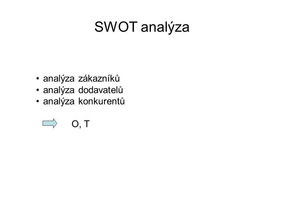 SWOT analýza analýza zákazníků analýza dodavatelů analýza konkurentů O, T