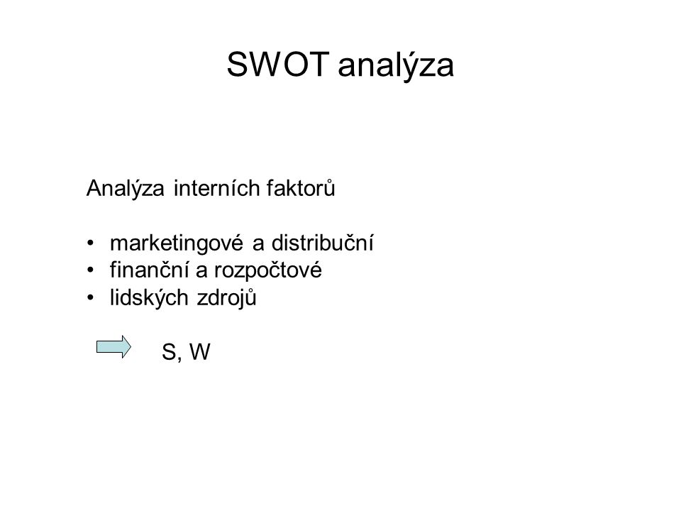 SWOT analýza Analýza interních faktorů marketingové a distribuční finanční a rozpočtové lidských zdrojů S, W