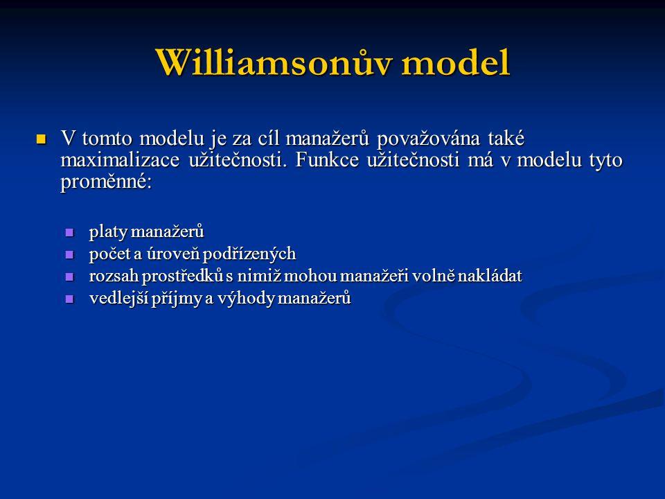 Williamsonův model V tomto modelu je za cíl manažerů považována také maximalizace užitečnosti. Funkce užitečnosti má v modelu tyto proměnné: V tomto m