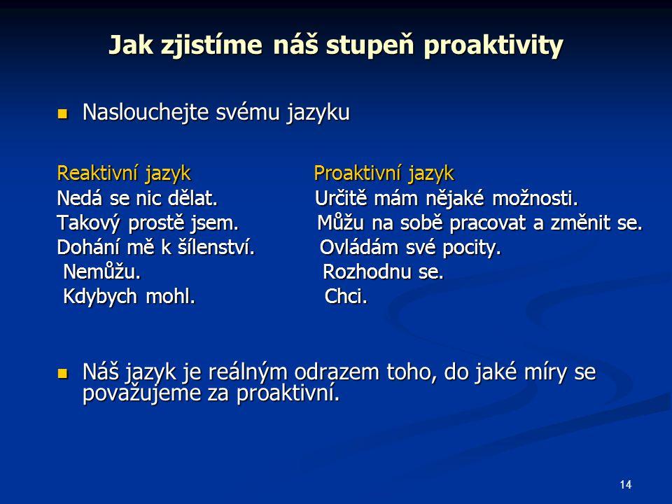 14 Jak zjistíme náš stupeň proaktivity Naslouchejte svému jazyku Naslouchejte svému jazyku Reaktivní jazyk Proaktivní jazyk Nedá se nic dělat. Určitě