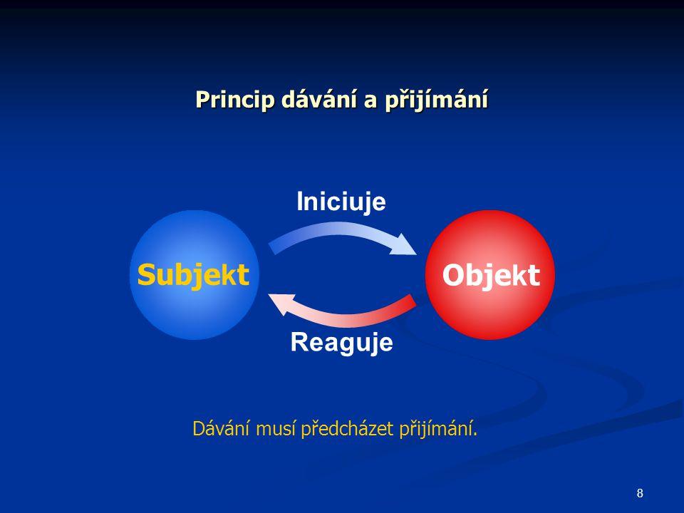 8 Princip dávání a přijímání Subje k t Obje k t Iniciuje Reaguje Dávání musí předcházet přijímání.