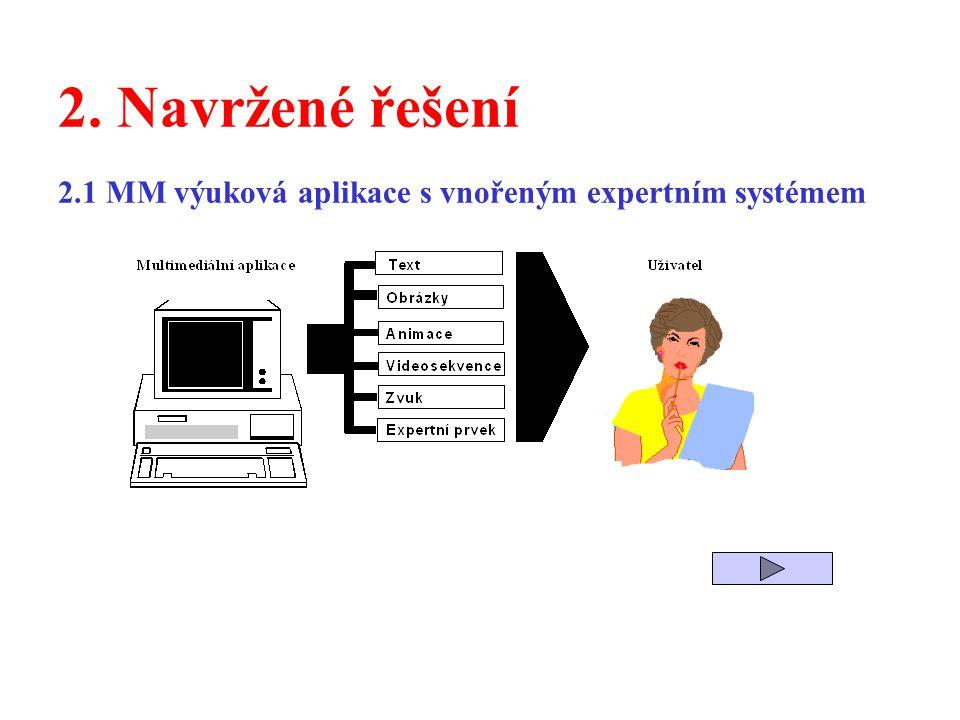 2. Navržené řešení 2.1 MM výuková aplikace s vnořeným expertním systémem