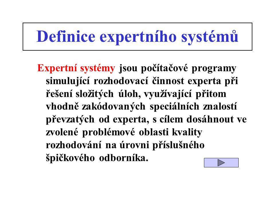 Definice expertního systémů Expertní systémy jsou počítačové programy simulující rozhodovací činnost experta při řešení složitých úloh, využívající př
