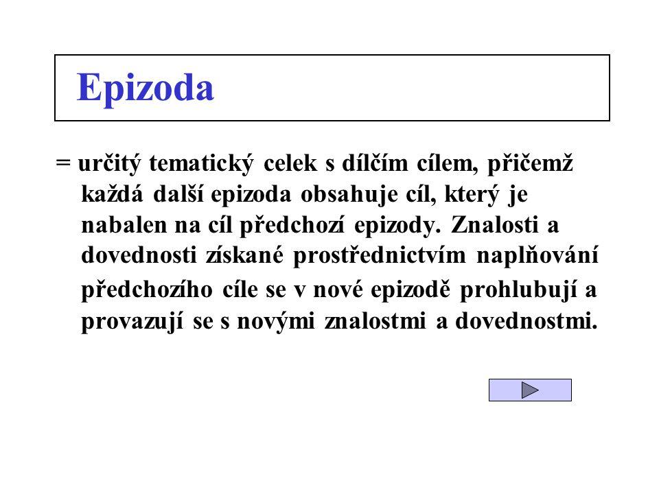 """2.2 Expertně monitorovaný postup studenta """"klipový postup studenta korigovaný monitorovaný postup"""