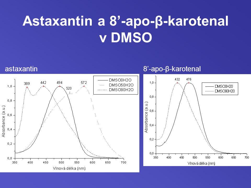 Astaxantin a 8'-apo-β-karotenal v DMSO 520 ׀ astaxantin8'-apo-β-karotenal