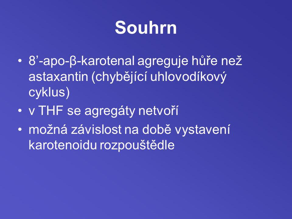Souhrn 8'-apo-β-karotenal agreguje hůře než astaxantin (chybějící uhlovodíkový cyklus) v THF se agregáty netvoří možná závislost na době vystavení kar