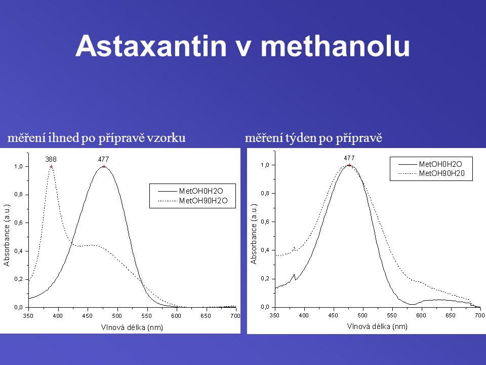Astaxantin v methanolu měření týden po přípravěměření ihned po přípravě vzorku