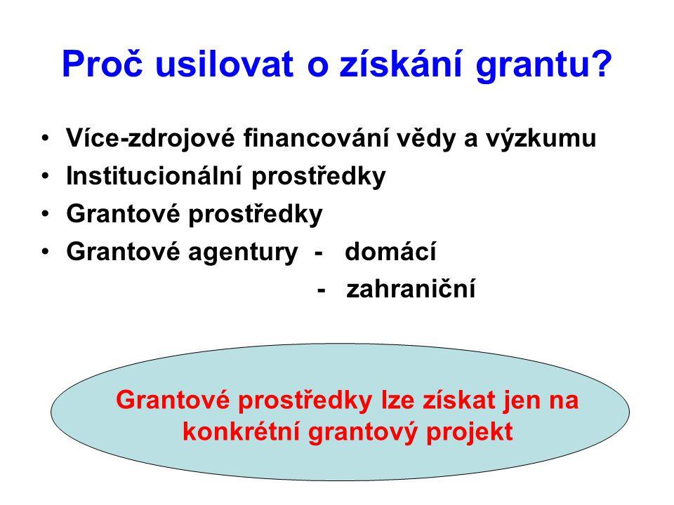 České grantové agentury GAČR IGA MZ GA VŠ GA UK GA MPO GA AV ČR Badatelské granty Standardní Juniorské