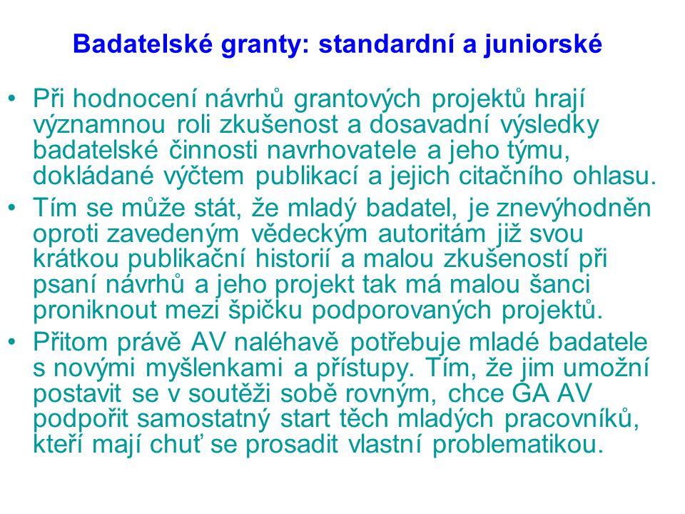 Badatelské granty: standardní a juniorské Při hodnocení návrhů grantových projektů hrají významnou roli zkušenost a dosavadní výsledky badatelské činnosti navrhovatele a jeho týmu, dokládané výčtem publikací a jejich citačního ohlasu.