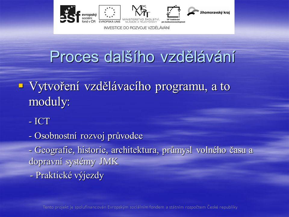 Proces dalšího vzdělávání  Vytvoření vzdělávacího programu, a to moduly: - ICT - Osobnostní rozvoj průvodce - Geografie, historie, architektura, průmysl volného času a dopravní systémy JMK - Praktické výjezdy - Praktické výjezdy Tento projekt je spolufinancován Evropským sociálním fondem a státním rozpočtem České republiky