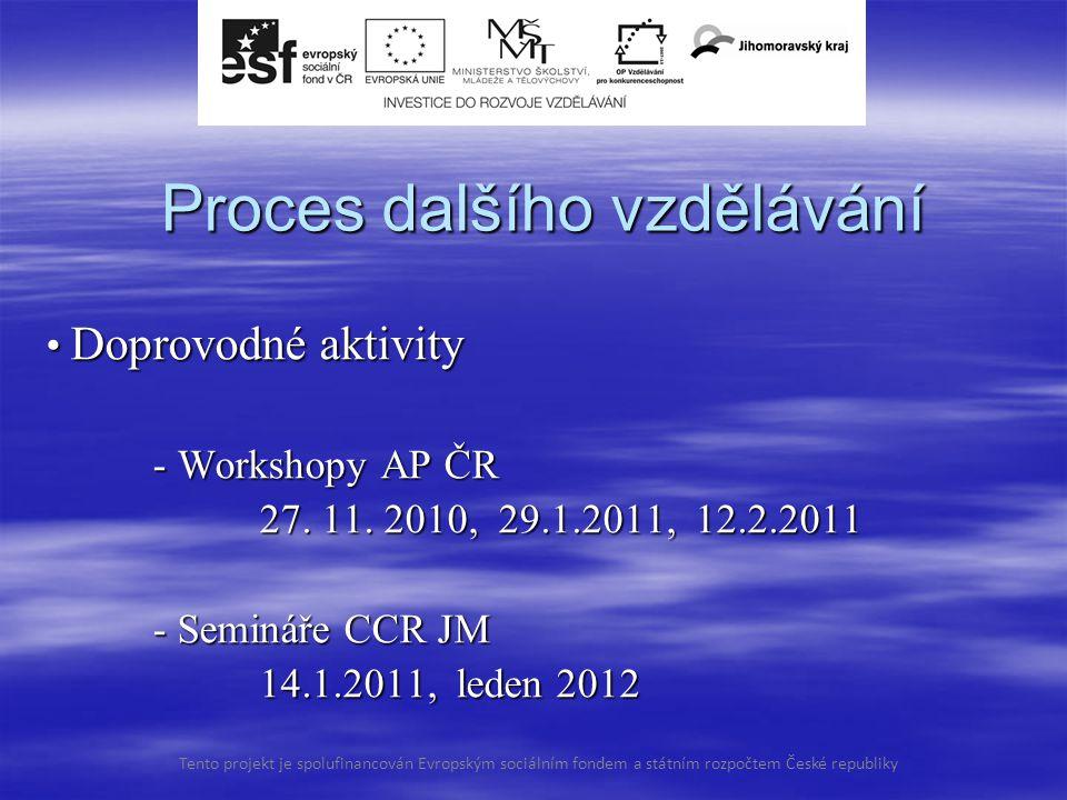 Proces dalšího vzdělávání Doprovodné aktivity Doprovodné aktivity - Workshopy AP ČR 27.