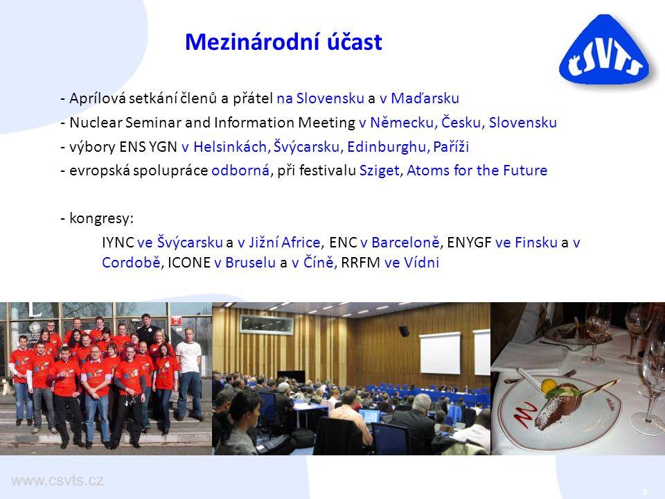 8 - Aprílová setkání členů a přátel na Slovensku a v Maďarsku - Nuclear Seminar and Information Meeting v Německu, Česku, Slovensku - výbory ENS YGN v Helsinkách, Švýcarsku, Edinburghu, Paříži - evropská spolupráce odborná, při festivalu Sziget, Atoms for the Future - kongresy: IYNC ve Švýcarsku a v Jižní Africe, ENC v Barceloně, ENYGF ve Finsku a v Cordobě, ICONE v Bruselu a v Číně, RRFM ve Vídni Mezinárodní účast