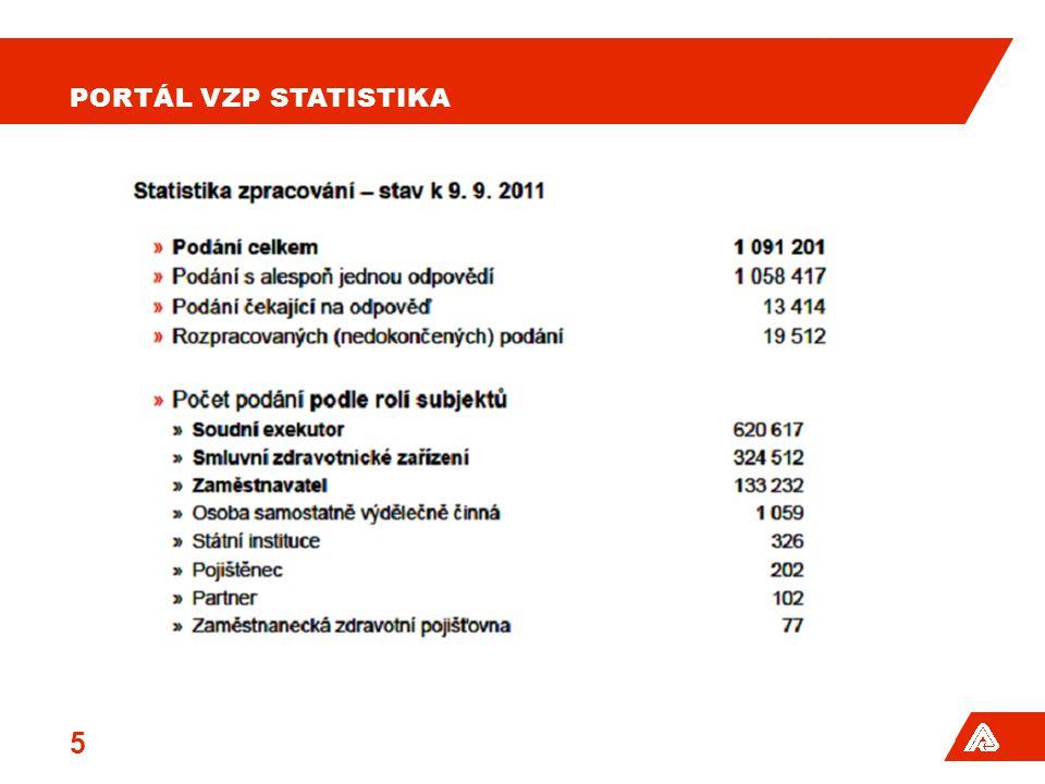 PORTÁL VZP STATISTIKA 5